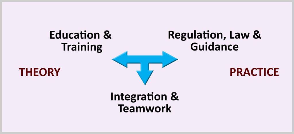 Key Areas of Collaboration